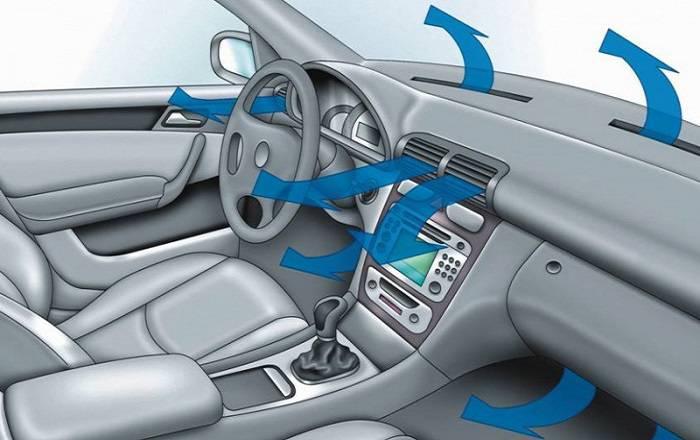 Кондиционер в машине - это опасно?