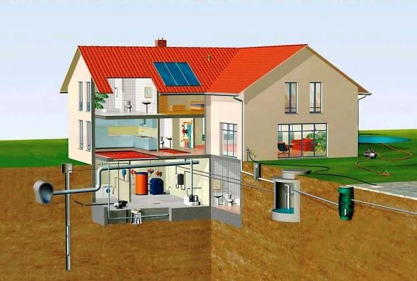 Базовые принципы планирования инженерных коммуникаций в частном доме