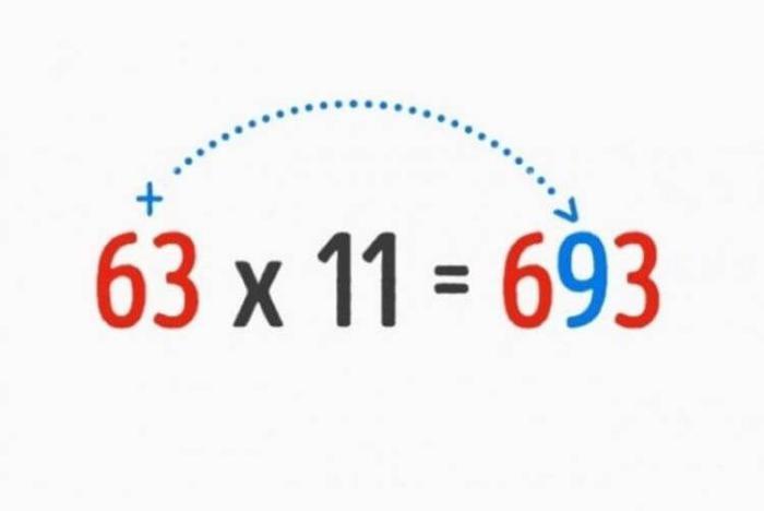 9 гениальных математических трюков, о которых вам никто не рассказывал