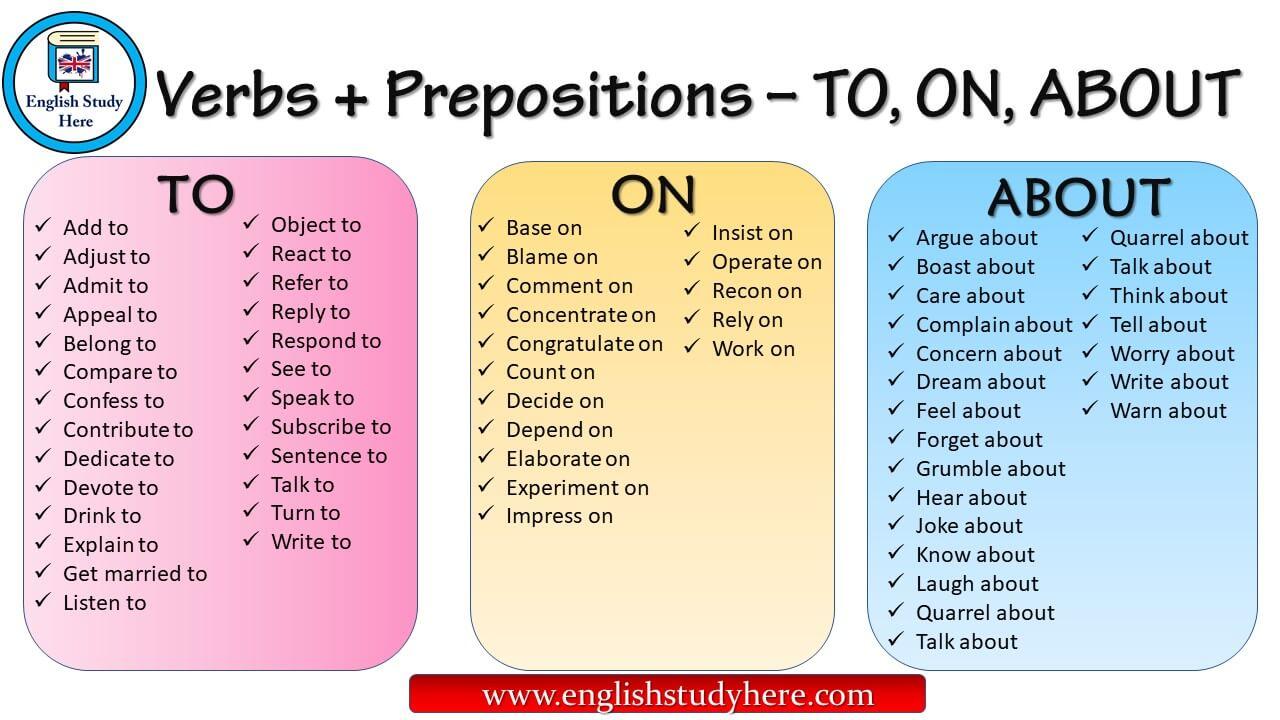 Полезные глаголы с предлогами